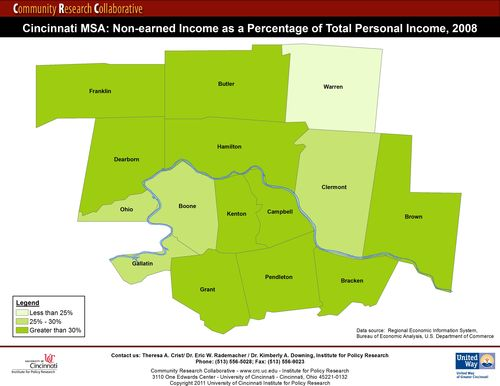 Nonearned income as a percent of total_msa